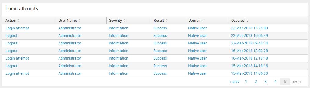 Eset Remote Administrator App for Splunk | UnderDefense