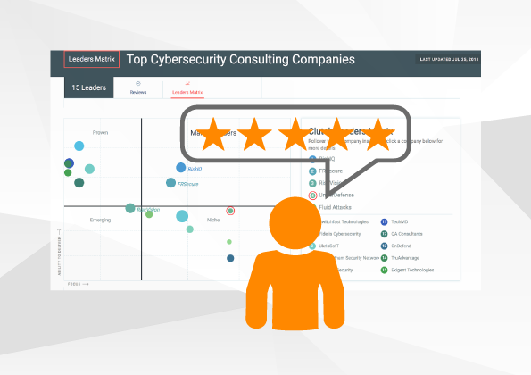 Top 3 research and rating platforms for cybersecurity