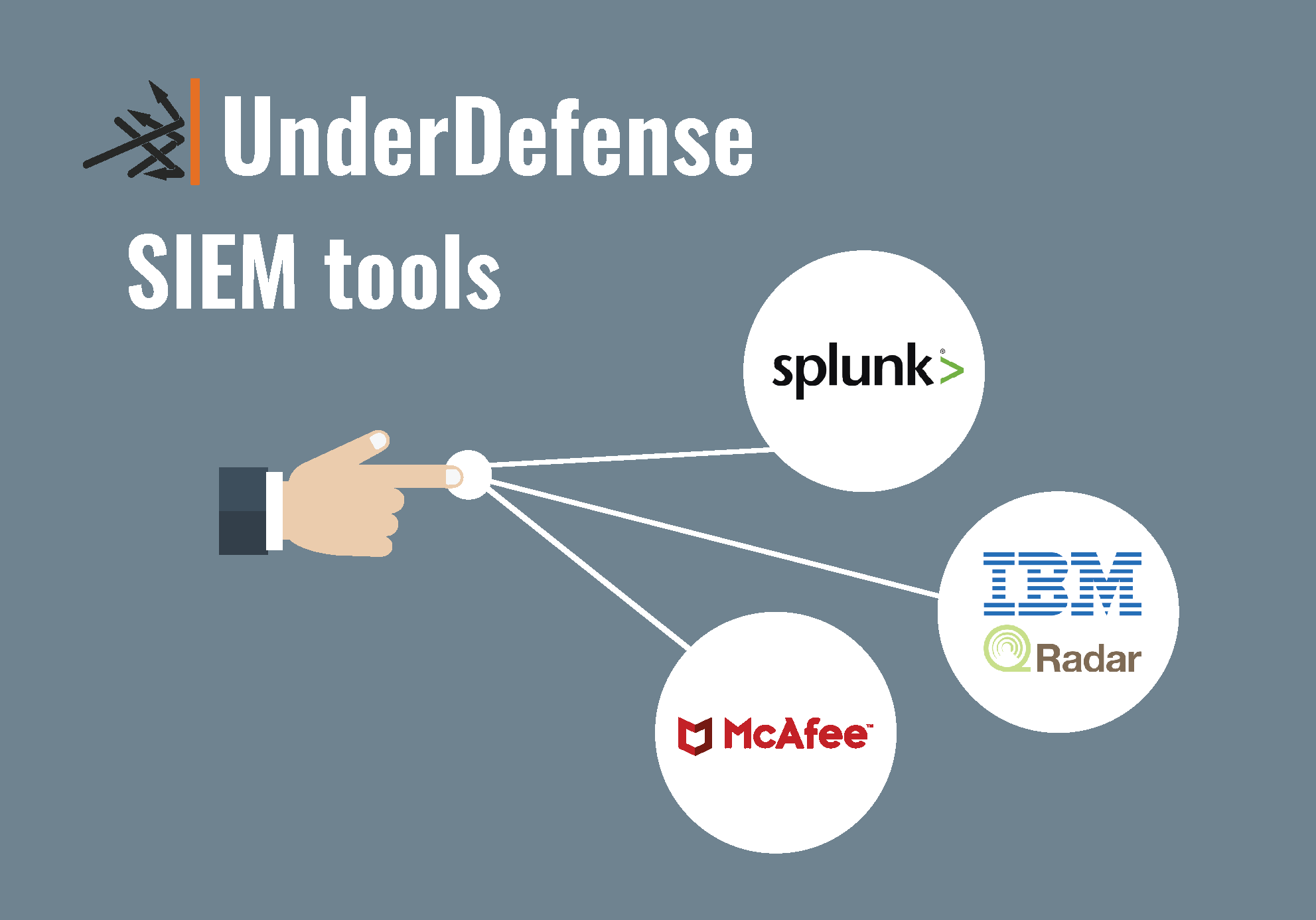 UnderDefense is product agnostic