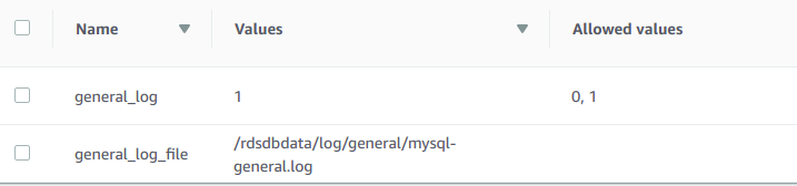 Monitoring connections to MySQL hosted on Amazon RDS | UnderDefense
