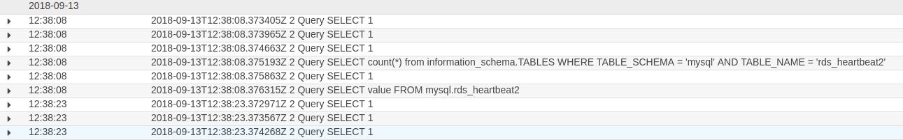 Forwarding MySQL log file in AWS to Splunk: monitoring
