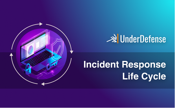 Incident Response Life Cycle| UnderDefense