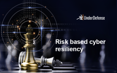 Risk-based cyber resiliency