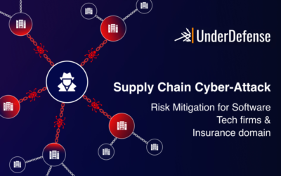 Supply Chain Cyber-Attack Risk Mitigation for Software Tech firms and Insurance domain